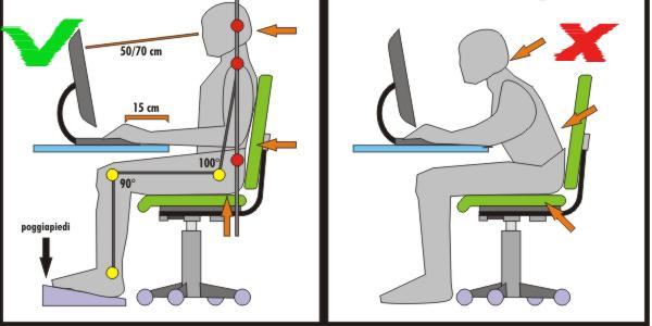 Postura-corretta